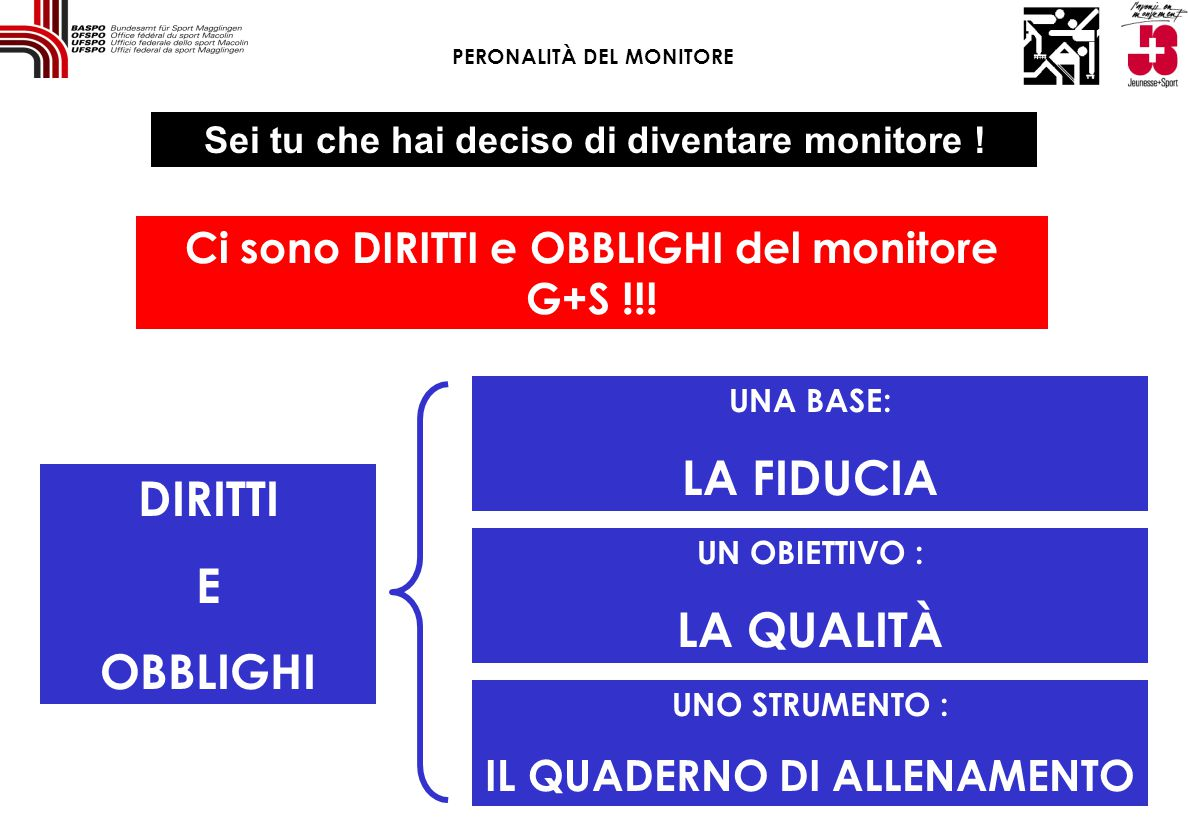 Ci sono DIRITTI e OBBLIGHI del monitore G+S !!.