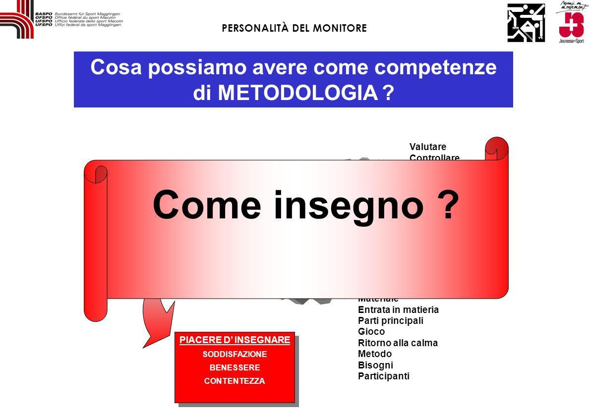 Cosa possiamo avere come competenze di METODOLOGIA .