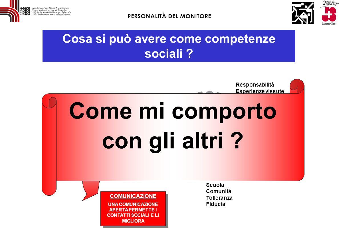 Cosa si può avere come competenze sociali ? Creare un clima Cercare i contatti Sviluppo dei quadri Analizzare i problemi Punti in comune Piacere Sicur