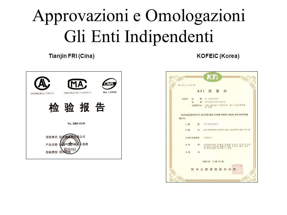 Approvazioni e Omologazioni Gli Enti Indipendenti Tianjin FRI (Cina)KOFEIC (Korea)