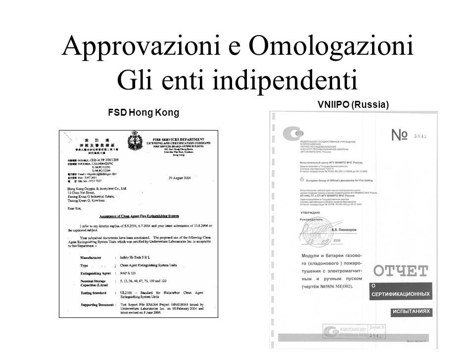 Approvazioni e Omologazioni Gli enti indipendenti FSD Hong Kong VNIIPO (Russia)