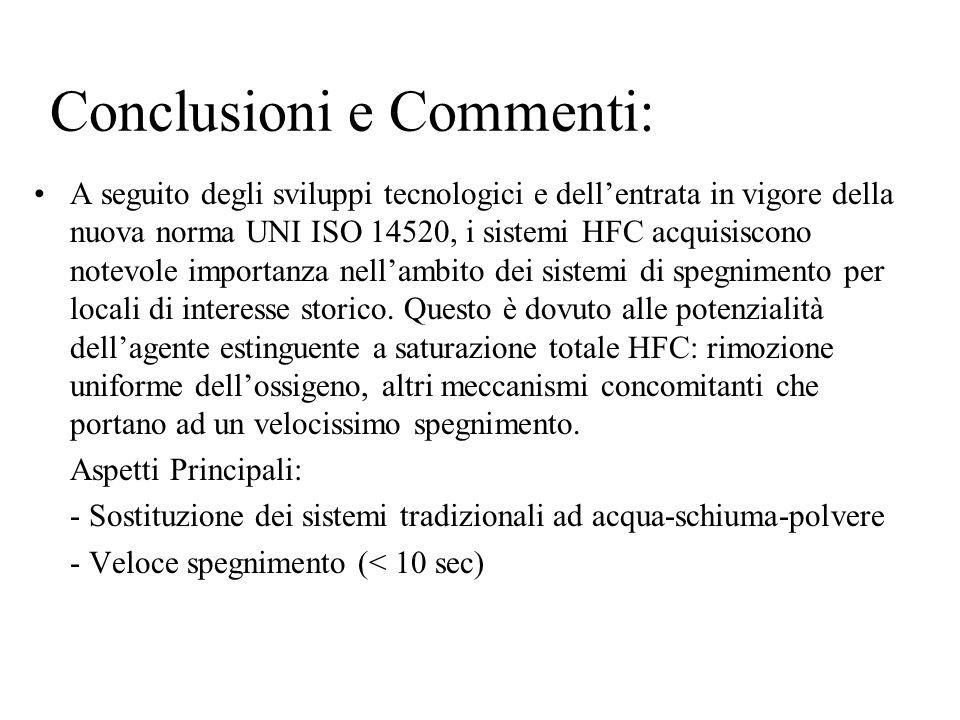 Conclusioni e Commenti: A seguito degli sviluppi tecnologici e dell'entrata in vigore della nuova norma UNI ISO 14520, i sistemi HFC acquisiscono note