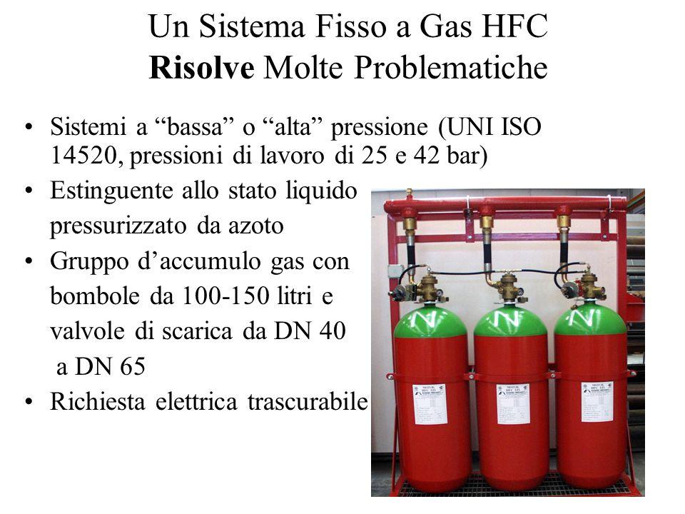 """Sistemi a """"bassa"""" o """"alta"""" pressione (UNI ISO 14520, pressioni di lavoro di 25 e 42 bar) Estinguente allo stato liquido pressurizzato da azoto Gruppo"""