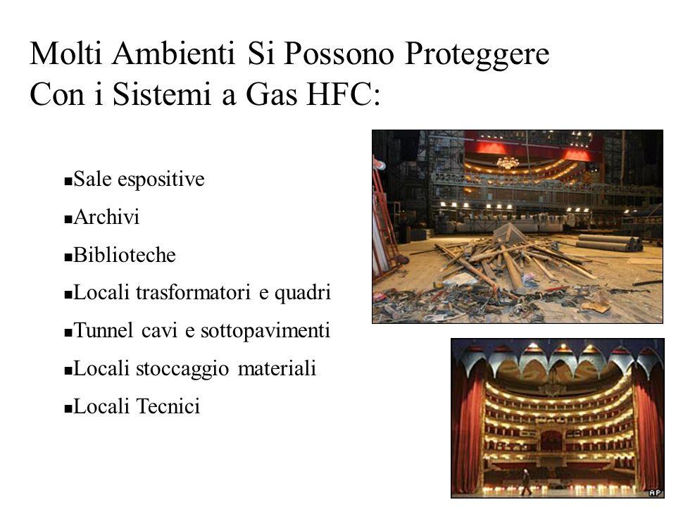 Molti Ambienti Si Possono Proteggere Con i Sistemi a Gas HFC: Sale espositive Archivi Biblioteche Locali trasformatori e quadri Tunnel cavi e sottopav