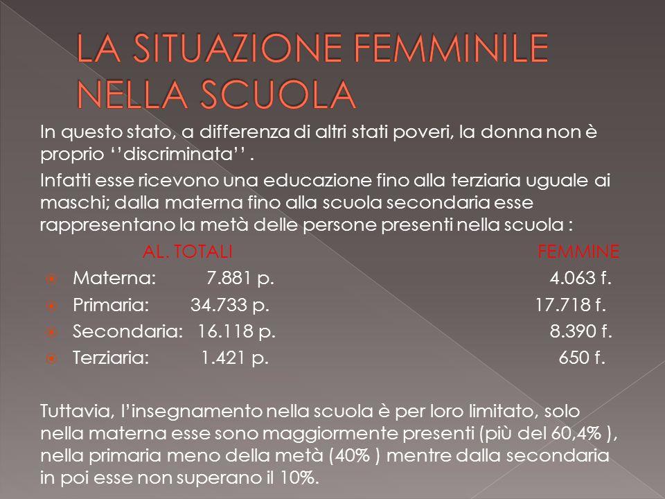In questo stato, a differenza di altri stati poveri, la donna non è proprio ''discriminata''.