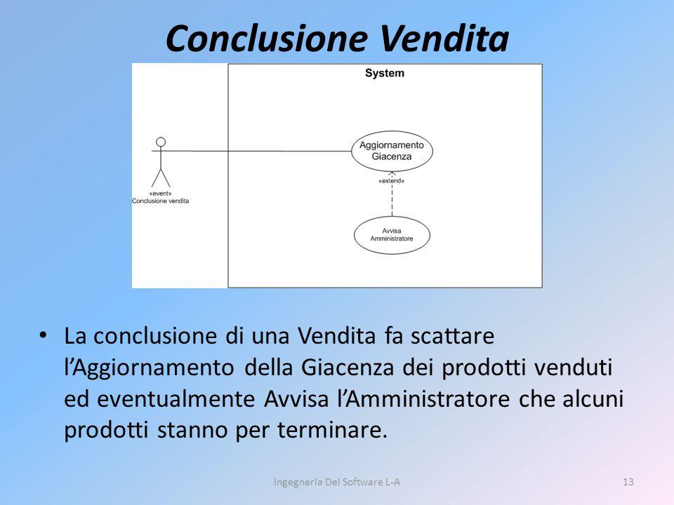 Conclusione Vendita La conclusione di una Vendita fa scattare l'Aggiornamento della Giacenza dei prodotti venduti ed eventualmente Avvisa l'Amministra