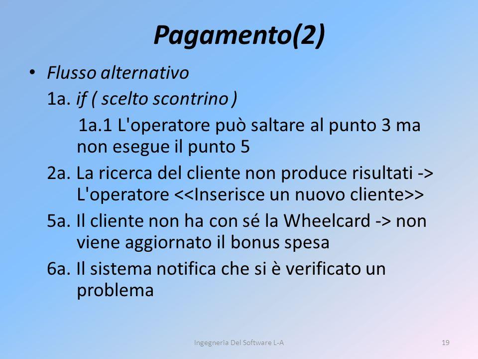 Pagamento(2) Flusso alternativo 1a. if ( scelto scontrino ) 1a.1 L'operatore può saltare al punto 3 ma non esegue il punto 5 2a. La ricerca del client