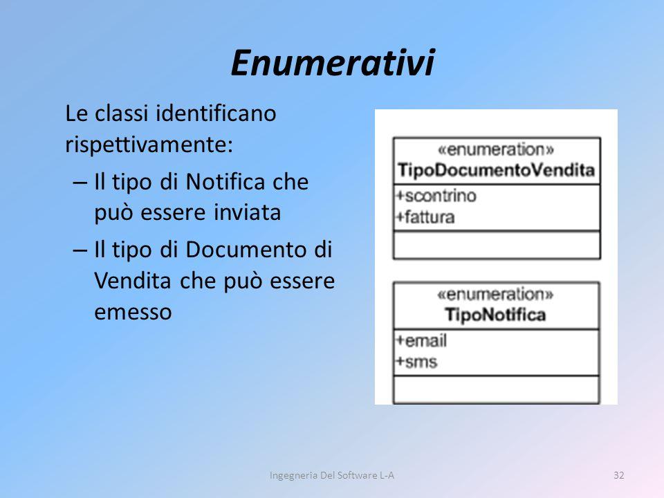 Enumerativi Le classi identificano rispettivamente: – Il tipo di Notifica che può essere inviata – Il tipo di Documento di Vendita che può essere emesso Ingegneria Del Software L-A32