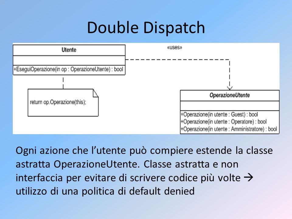 Double Dispatch Ogni azione che l'utente può compiere estende la classe astratta OperazioneUtente. Classe astratta e non interfaccia per evitare di sc