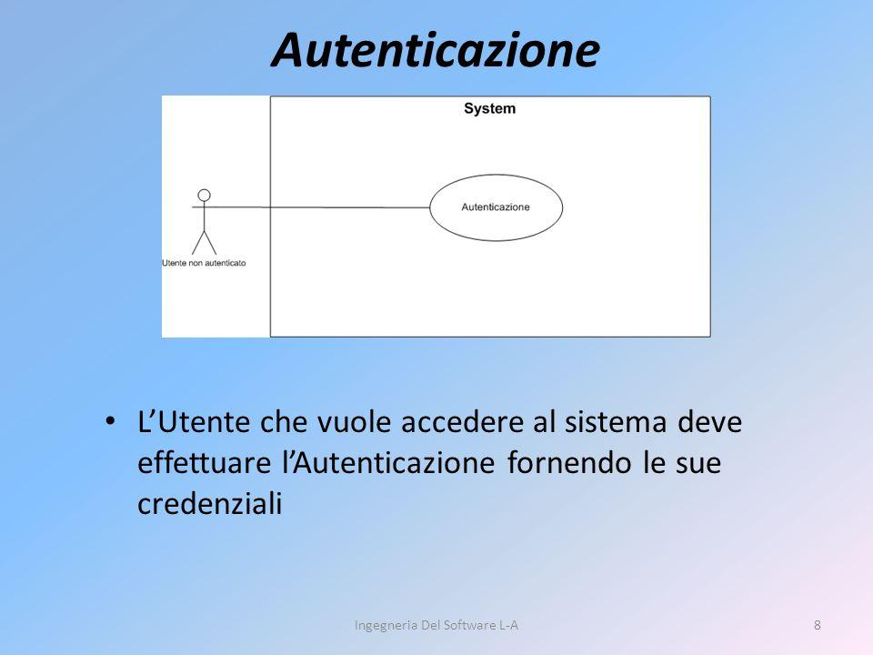 Autenticazione L'Utente che vuole accedere al sistema deve effettuare l'Autenticazione fornendo le sue credenziali Ingegneria Del Software L-A8