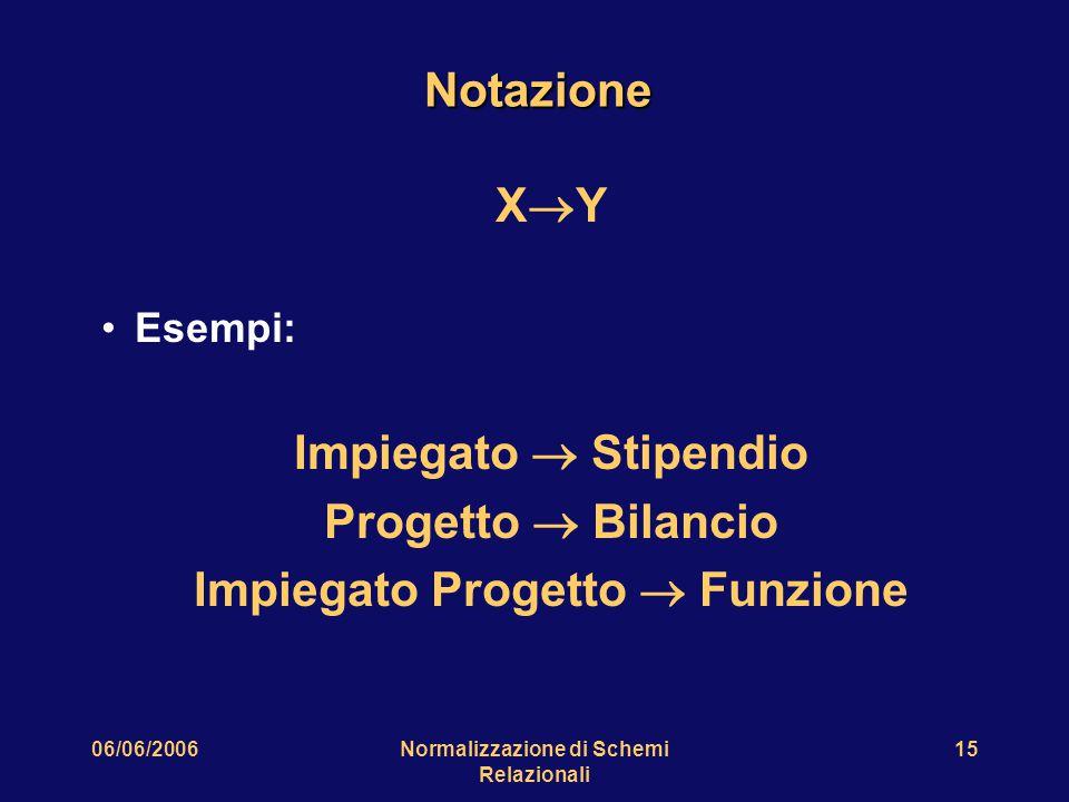 06/06/2006Normalizzazione di Schemi Relazionali 15 Notazione XYXY Esempi: Impiegato  Stipendio Progetto  Bilancio Impiegato Progetto  Funzione