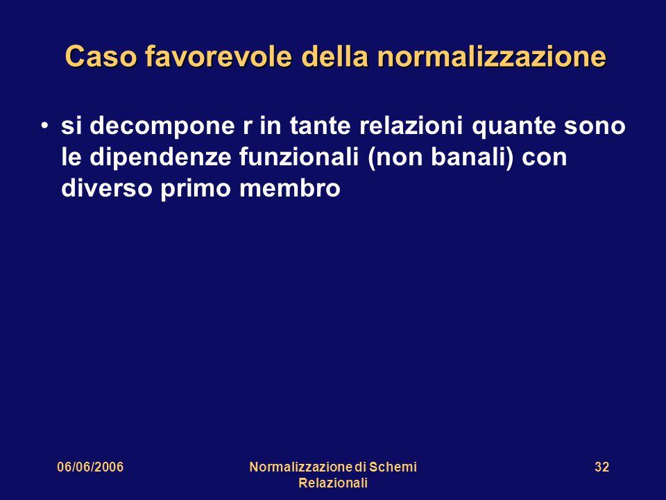 06/06/2006Normalizzazione di Schemi Relazionali 32 Caso favorevole della normalizzazione si decompone r in tante relazioni quante sono le dipendenze funzionali (non banali) con diverso primo membro