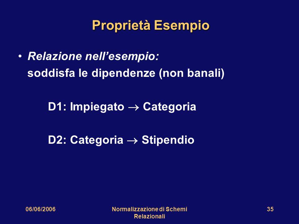 06/06/2006Normalizzazione di Schemi Relazionali 35 Proprietà Esempio Relazione nell'esempio: soddisfa le dipendenze (non banali) D1: Impiegato  Categoria D2: Categoria  Stipendio