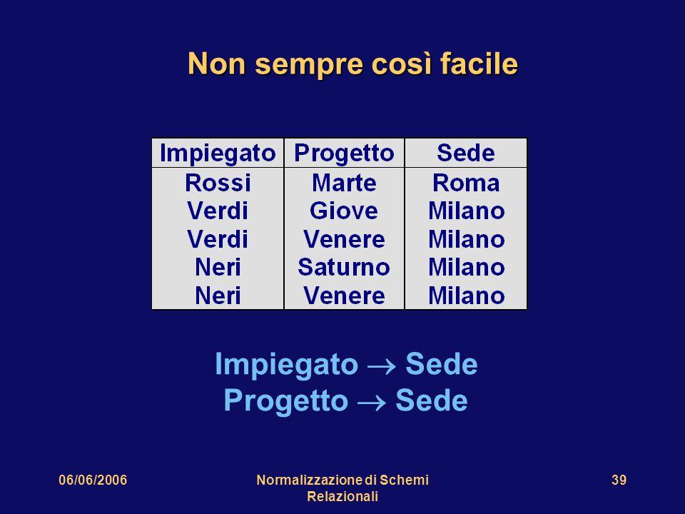 06/06/2006Normalizzazione di Schemi Relazionali 39 Non sempre così facile Impiegato  Sede Progetto  Sede