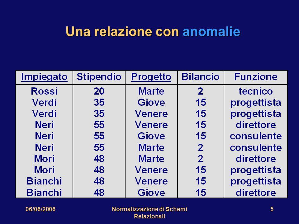 06/06/2006Normalizzazione di Schemi Relazionali 36 Decomposizione in BCNF R1 Impiegato Categoria Neri3 Verdi3 Rossi4 Mori4 Bianchi5