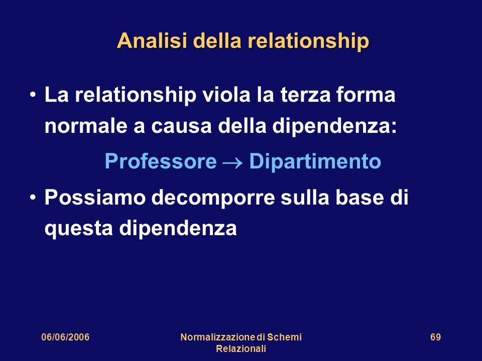 06/06/2006Normalizzazione di Schemi Relazionali 69 Analisi della relationship La relationship viola la terza forma normale a causa della dipendenza: Professore  Dipartimento Possiamo decomporre sulla base di questa dipendenza