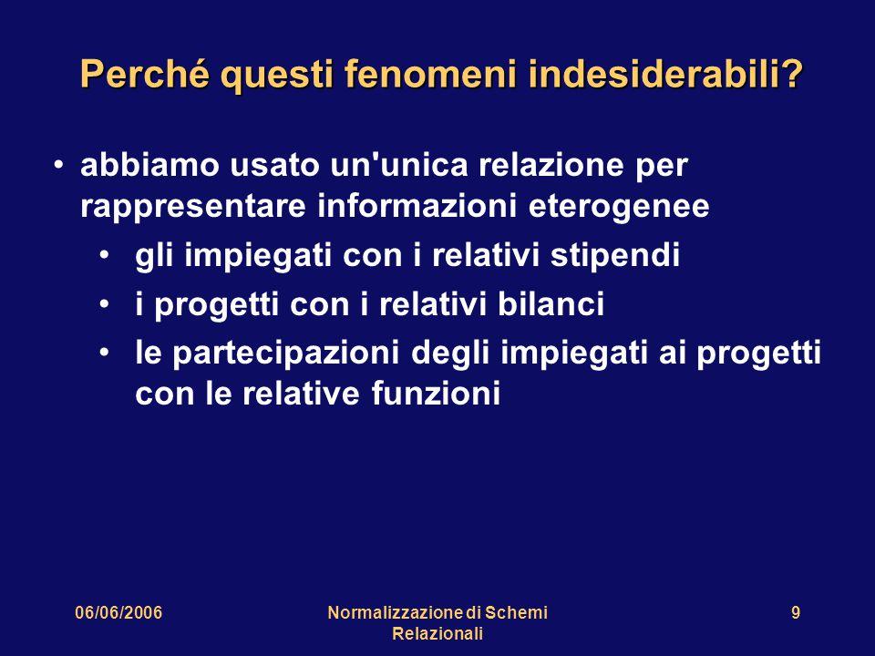 06/06/2006Normalizzazione di Schemi Relazionali 20 Una differenza fra FD Impiegato  Stipendio Progetto  Bilancio causano anomalie Impiegato Progetto  Funzione non causa anomalie Perché?