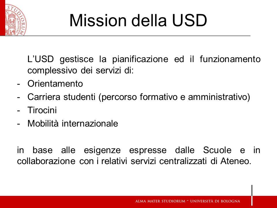 Mission della USD L'USD gestisce la pianificazione ed il funzionamento complessivo dei servizi di: -Orientamento -Carriera studenti (percorso formativ