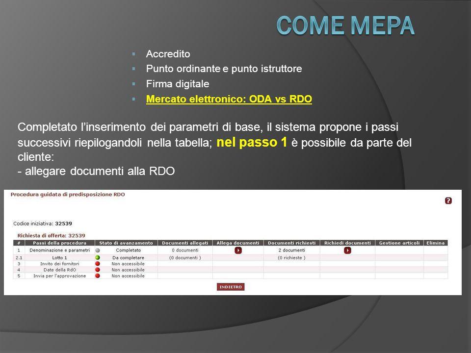  Accredito  Punto ordinante e punto istruttore  Firma digitale  Mercato elettronico: ODA vs RDO Completato l'inserimento dei parametri di base, il sistema propone i passi successivi riepilogandoli nella tabella; nel passo 1 è possibile da parte del cliente: - allegare documenti alla RDO