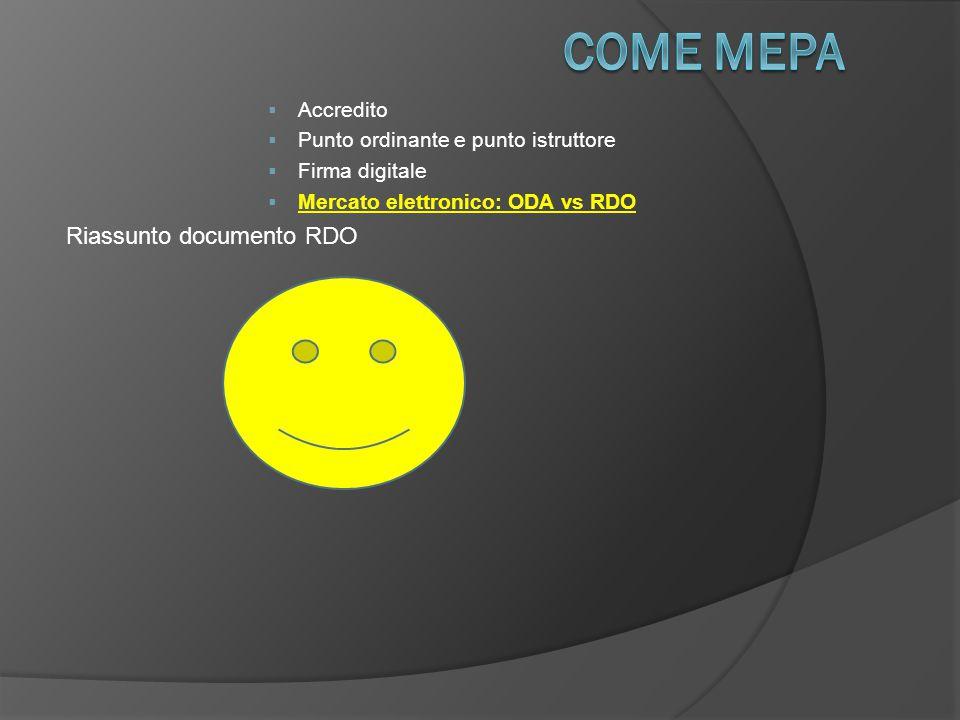  Accredito  Punto ordinante e punto istruttore  Firma digitale  Mercato elettronico: ODA vs RDO Riassunto documento RDO