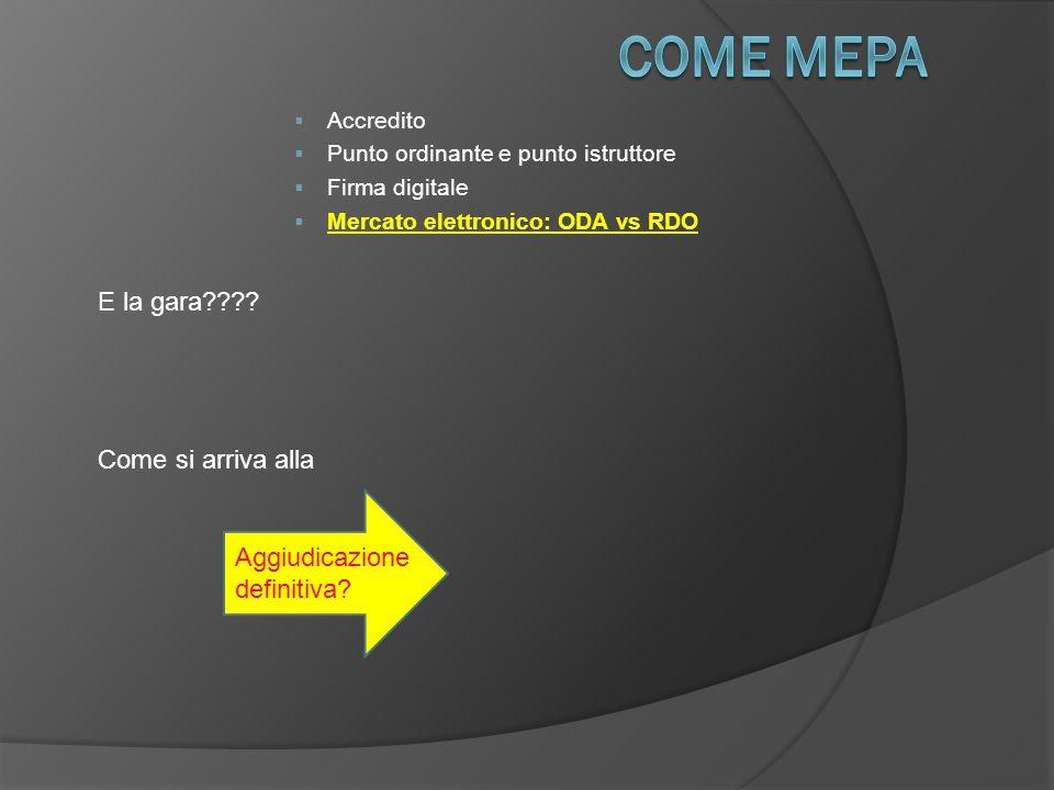  Accredito  Punto ordinante e punto istruttore  Firma digitale  Mercato elettronico: ODA vs RDO E la gara???.