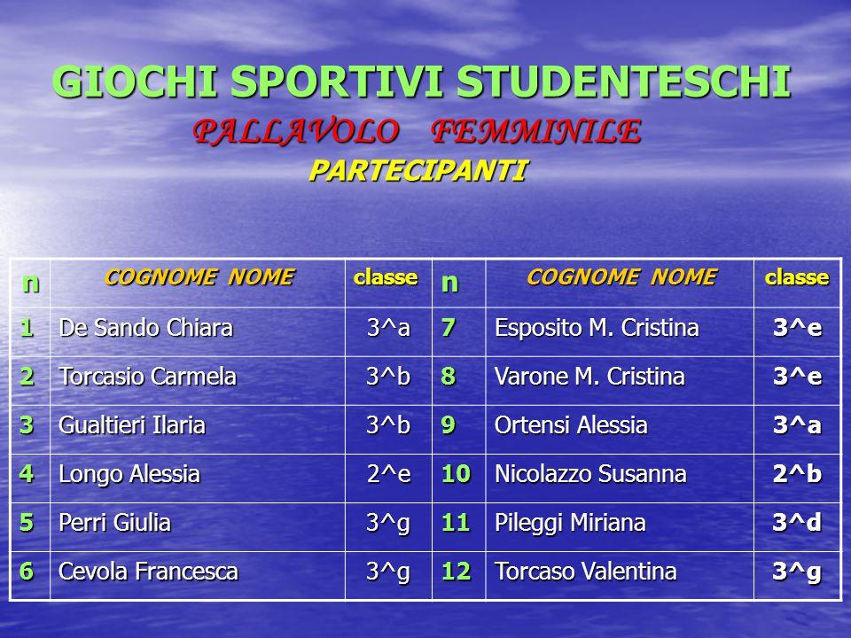 PALLAVOLO FEMMINILE PARTECIPANTI n COGNOME NOME classen classe 1 De Sando Chiara 3^a7 Esposito M.