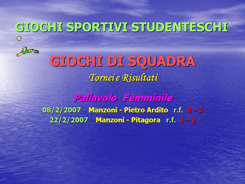 GIOCHI SPORTIVI STUDENTESCHI GIOCHI DI SQUADRA Tornei e Risultati Pallavolo Femminile 08/2/2007 M Manzoni - Pietro Ardito r.f.