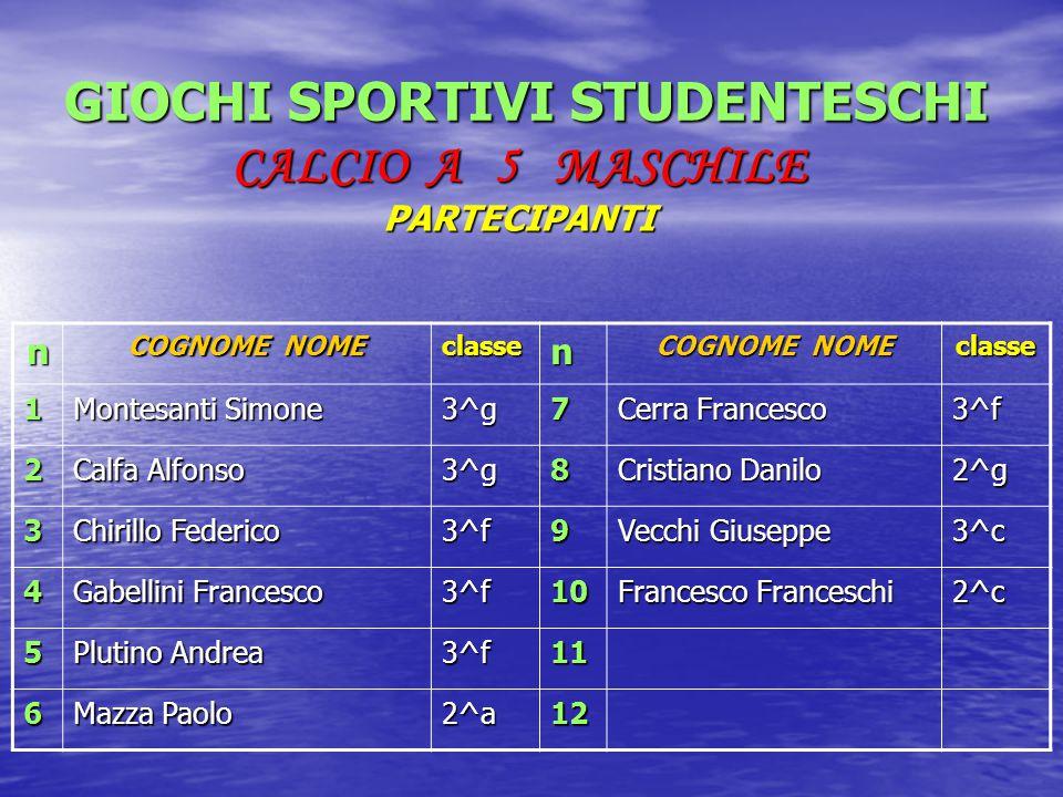 GIOCHI SPORTIVI STUDENTESCHI CALCIO A 5 MASCHILE PARTECIPANTI n COGNOME NOME classen classe 1 Montesanti Simone 3^g7 Cerra Francesco 3^f 2 Calfa Alfonso 3^g8 Cristiano Danilo 2^g 3 Chirillo Federico 3^f9 Vecchi Giuseppe 3^c 4 Gabellini Francesco 3^f10 Francesco Franceschi 2^c 5 Plutino Andrea 3^f11 6 Mazza Paolo 2^a12