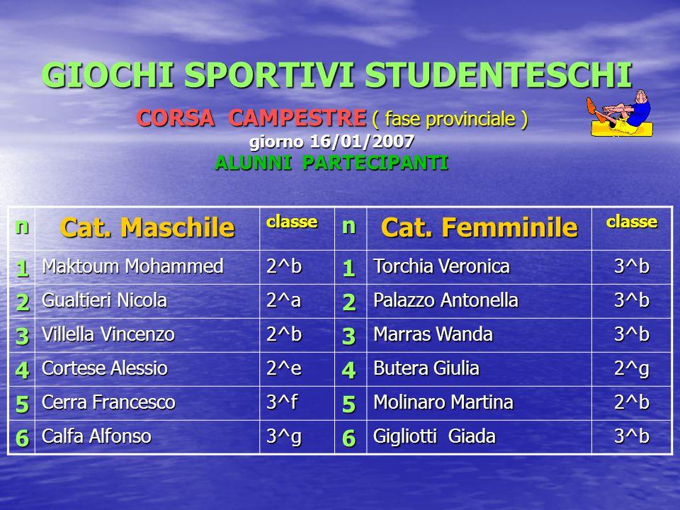 GIOCHI SPORTIVI STUDENTESCHI CORSA CAMPESTRE ( fase provinciale ) giorno 16/01/2007 RISULTATI squadra squadra squadra squadra Maschile Femminile Maschile Femminile 3^ classificata 1^ classificata 3^ classificata 1^ classificata