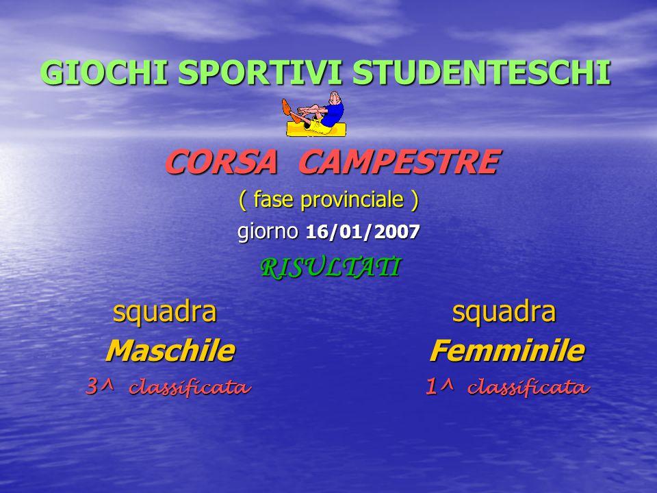 GIOCHI SPORTIVI STUDENTESCHI GIOCHI DI SQUADRA Tornei e Risultati Calcio a 5 Maschile 16/02/2007 Manzoni - Pitagora r.f.