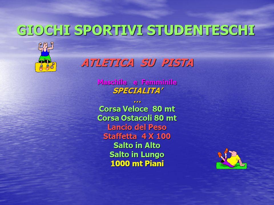 GIOCHI SPORTIVI STUDENTESCHI ATLETICA SU PISTA ( fase provinciale ) giorno 28/03/2007 PARTECIPANTI n Cat.