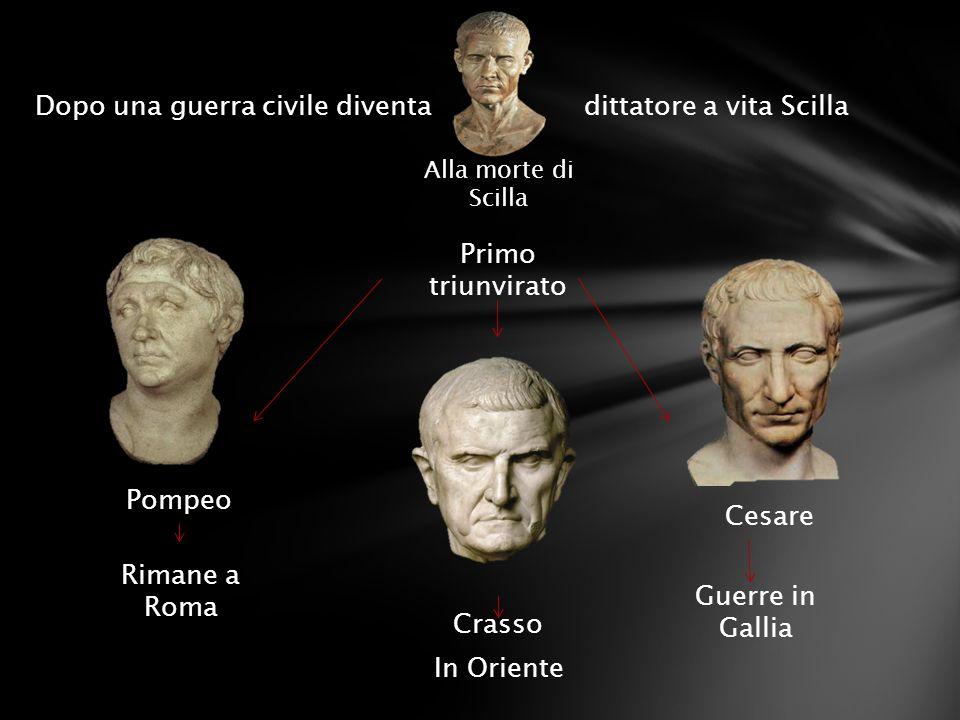 Dopo una guerra civile diventa dittatore a vita Scilla Primo triunvirato Pompeo Cesare Crasso Guerre in Gallia Rimane a Roma In Oriente Alla morte di