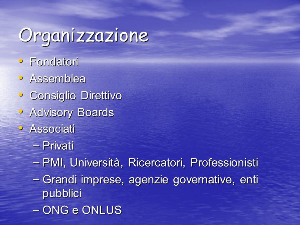 Organizzazione Fondatori Fondatori Assemblea Assemblea Consiglio Direttivo Consiglio Direttivo Advisory Boards Advisory Boards Associati Associati – P