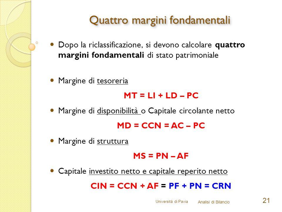 Università di Pavia Analisi di Bilancio 21 Dopo la riclassificazione, si devono calcolare quattro margini fondamentali di stato patrimoniale Margine di tesoreria MT = LI + LD – PC Margine di disponibilità o Capitale circolante netto MD = CCN = AC – PC Margine di struttura MS = PN – AF Capitale investito netto e capitale reperito netto CIN = CCN + AF = PF + PN = CRN Quattro margini fondamentali