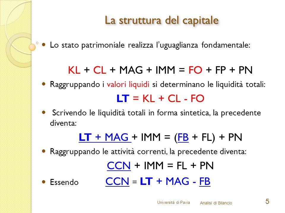 Università di Pavia Analisi di Bilancio 5 Lo stato patrimoniale realizza l'uguaglianza fondamentale: KL + CL + MAG + IMM = FO + FP + PN Raggruppando i valori liquidi si determinano le liquidità totali: LT = KL + CL - FO Scrivendo le liquidità totali in forma sintetica, la precedente diventa: LT + MAG + IMM = (FB + FL) + PN Raggruppando le attività correnti, la precedente diventa: CCN + IMM = FL + PN Essendo CCN = LT + MAG - FB La struttura del capitale