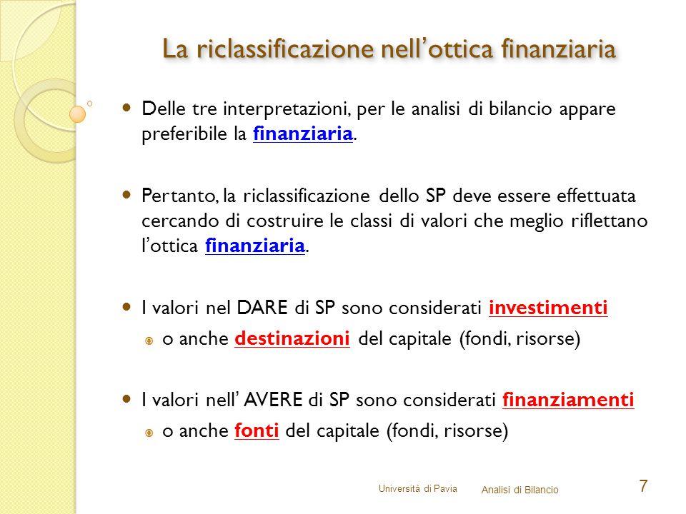 Università di Pavia Analisi di Bilancio 8 Il criterio di base (che io preferisco) è quello della liquidità decrescente che riguarda la destinazione finale delle attività e delle passività, cioè la loro liquidità/esigibilità.