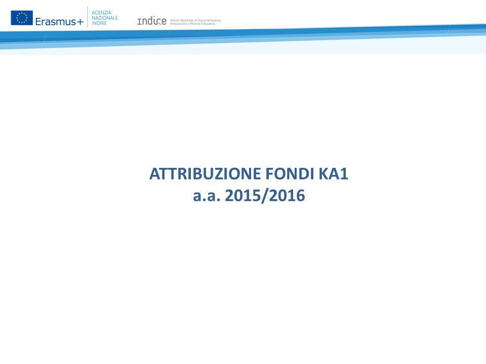 ATTRIBUZIONE FONDI KA1 a.a. 2015/2016