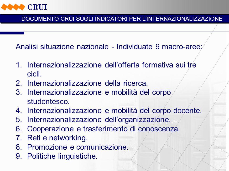 Analisi situazione nazionale - Individuate 9 macro-aree: 1.Internazionalizzazione dell'offerta formativa sui tre cicli.