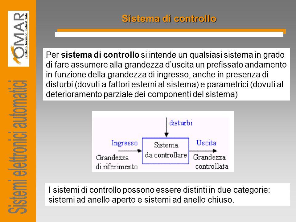 Sistema di controllo Per sistema di controllo si intende un qualsiasi sistema in grado di fare assumere alla grandezza d'uscita un prefissato andament