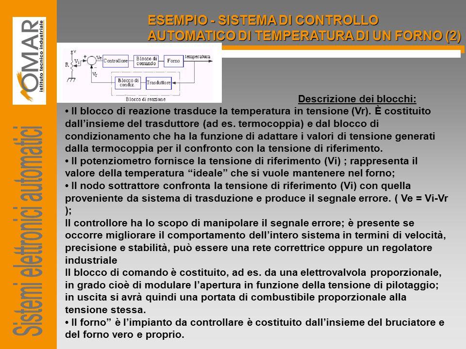 ESEMPIO - SISTEMA DI CONTROLLO AUTOMATICO DI TEMPERATURA DI UN FORNO (2) Descrizione dei blocchi: Il blocco di reazione trasduce la temperatura in ten