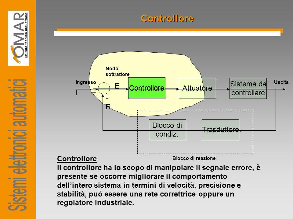 Controllore Controllore E Il controllore ha lo scopo di manipolare il segnale errore, è presente se occorre migliorare il comportamento dell'intero si