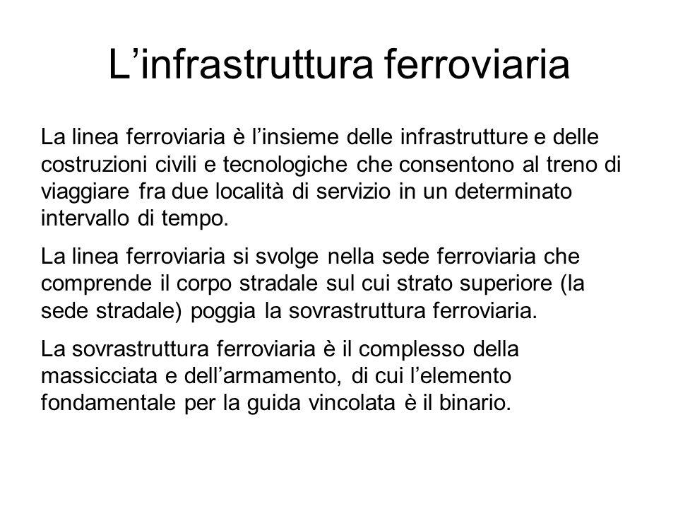 L'infrastruttura ferroviaria La linea ferroviaria è l'insieme delle infrastrutture e delle costruzioni civili e tecnologiche che consentono al treno d