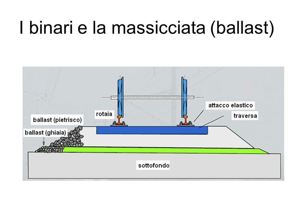I binari e la massicciata (ballast)