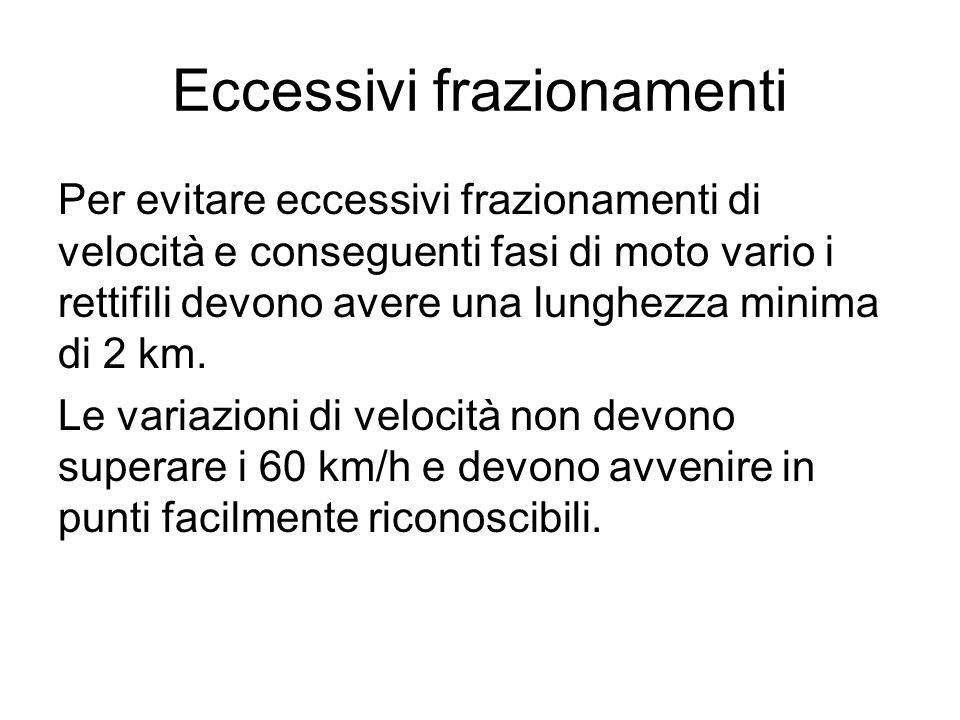 Eccessivi frazionamenti Per evitare eccessivi frazionamenti di velocità e conseguenti fasi di moto vario i rettifili devono avere una lunghezza minima