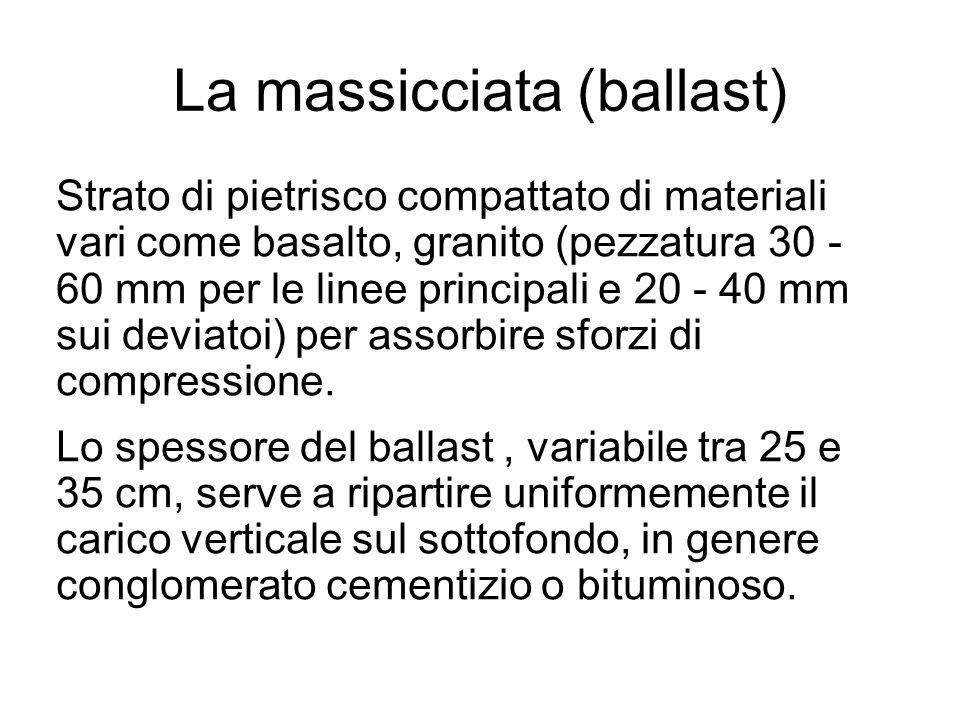 La massicciata (ballast) Strato di pietrisco compattato di materiali vari come basalto, granito (pezzatura 30 - 60 mm per le linee principali e 20 - 4
