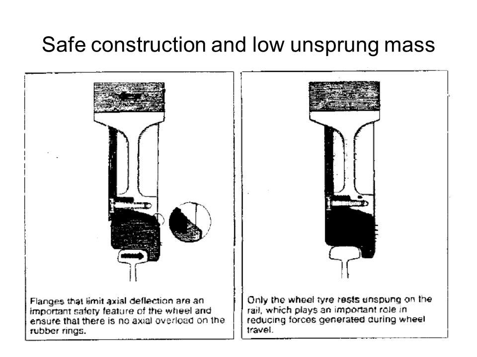 Safe construction and low unsprung mass