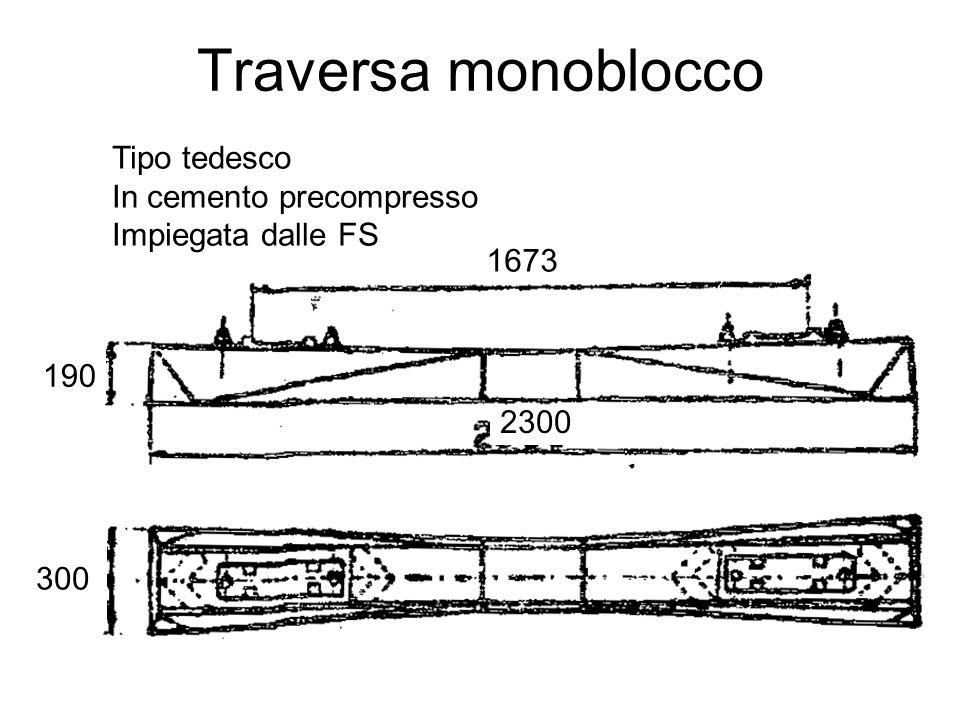 Traversa monoblocco 1673 2300 190 300 Tipo tedesco In cemento precompresso Impiegata dalle FS
