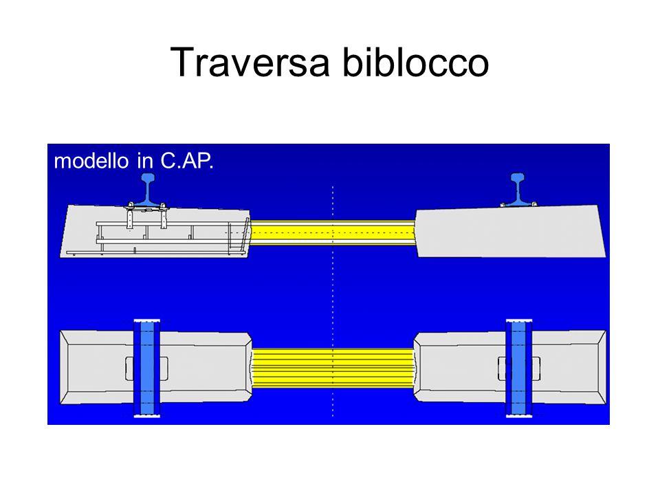 Traversa biblocco modello in C.AP.