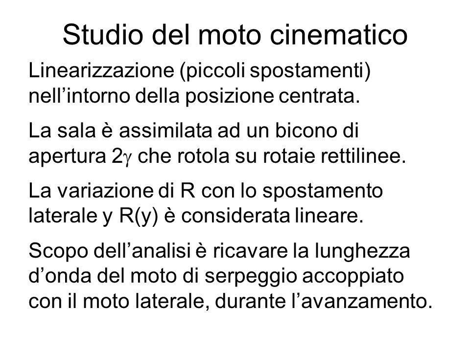 Studio del moto cinematico Linearizzazione (piccoli spostamenti) nell'intorno della posizione centrata. La sala è assimilata ad un bicono di apertura