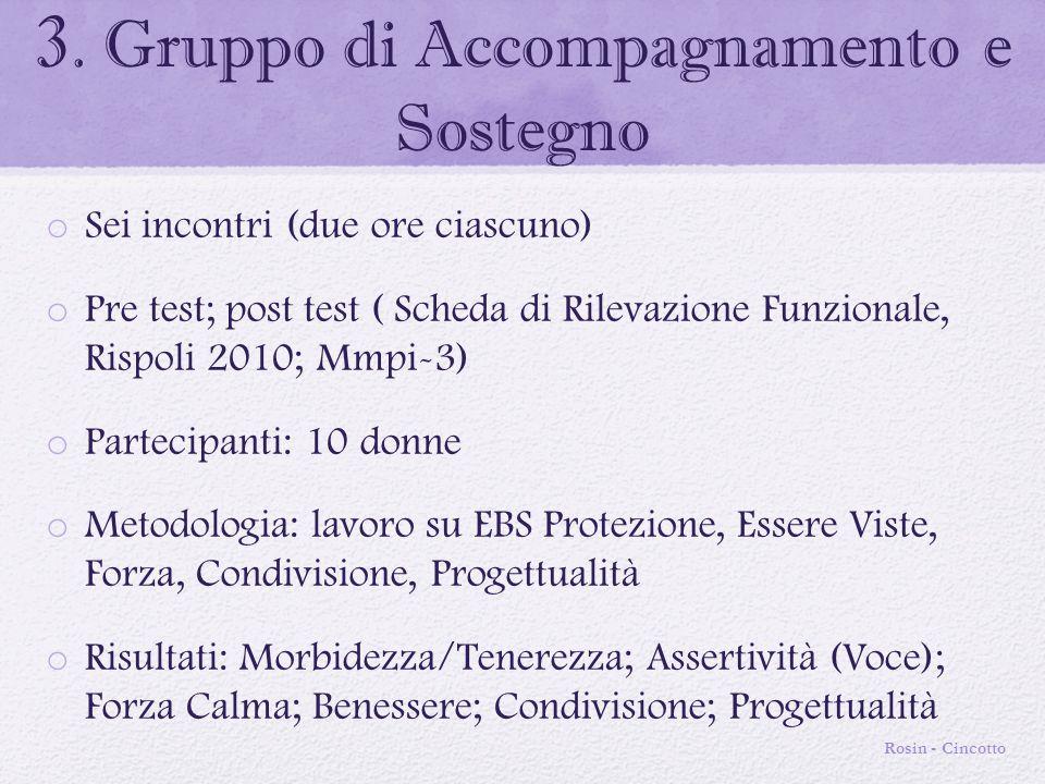 3. Gruppo di Accompagnamento e Sostegno o Sei incontri (due ore ciascuno) o Pre test; post test ( Scheda di Rilevazione Funzionale, Rispoli 2010; Mmpi